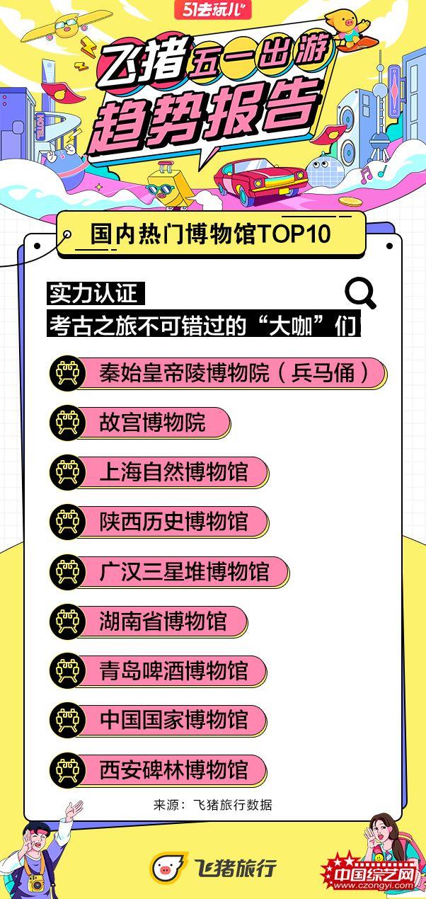 国内热门博物馆TOP10.jpg